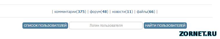Активность пользователя сайта uCoz
