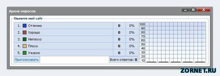 Стильное ajax-окон как на Вебтопе для uCoz