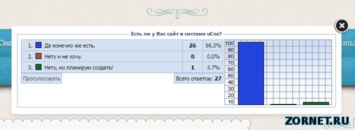 ajax окно для uCoz