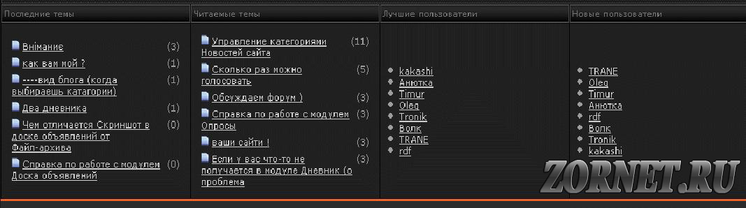 Темная статистика форума системы ucoz