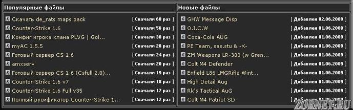 Код Популярные файлы для ucoz