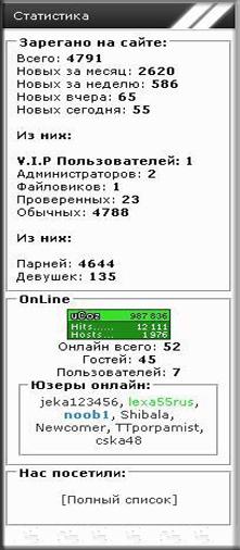 Статистика сайта для системы ucoz