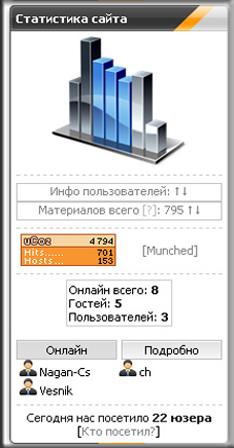 Крутая статистика KRUT сайта для ucoz