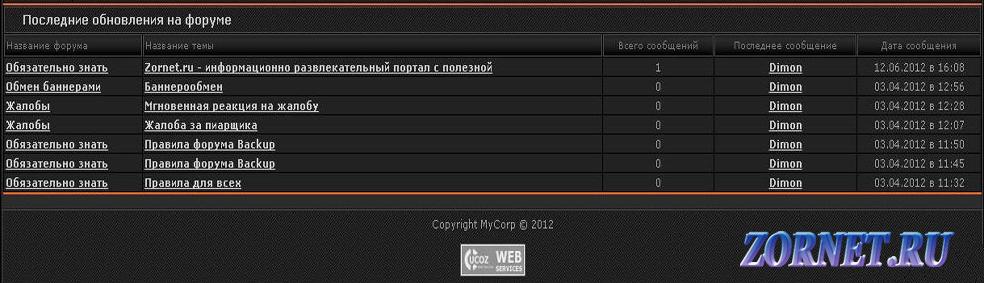 Статистика форума сайта uCoz
