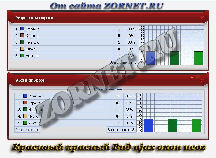 Красное ajax окон для сайта ucoz