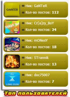 Топ пользователей для сайта ucoz