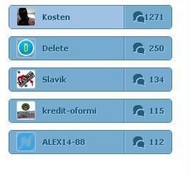 Красивый синий информер топ пользователей ucoz