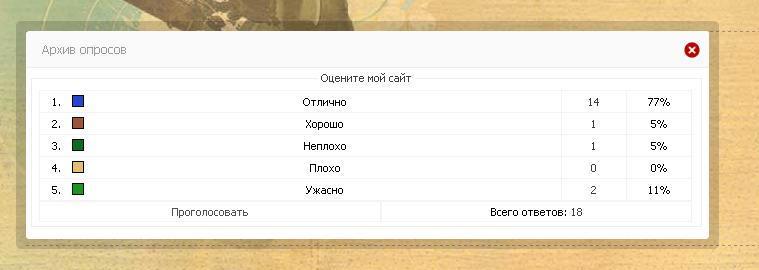 Ajax окно сайта ucoz в белой гамме цвета