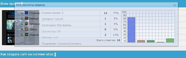 Делаем прозрачное Ajax окон для сайта ucoz