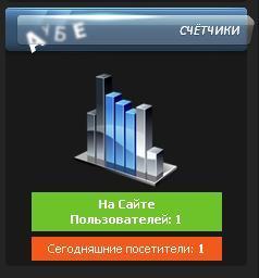 Цветная статистика сайта VEGA для ucoz