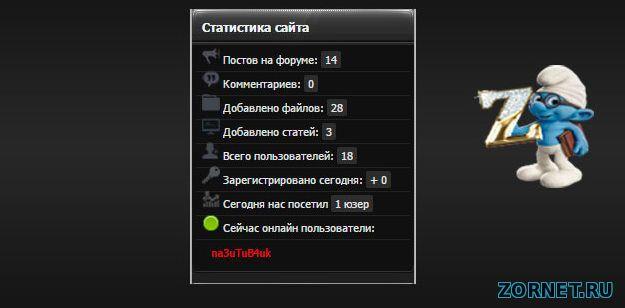 Статистика сайта Gref в черном цвете для ucoz