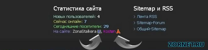 Буква группы в статистике пользователя uCoz
