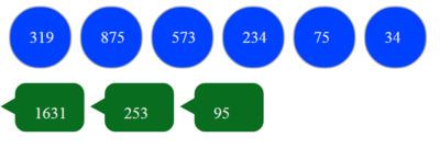 Счетчик анимированных чисел с помощью jQuery + CSS